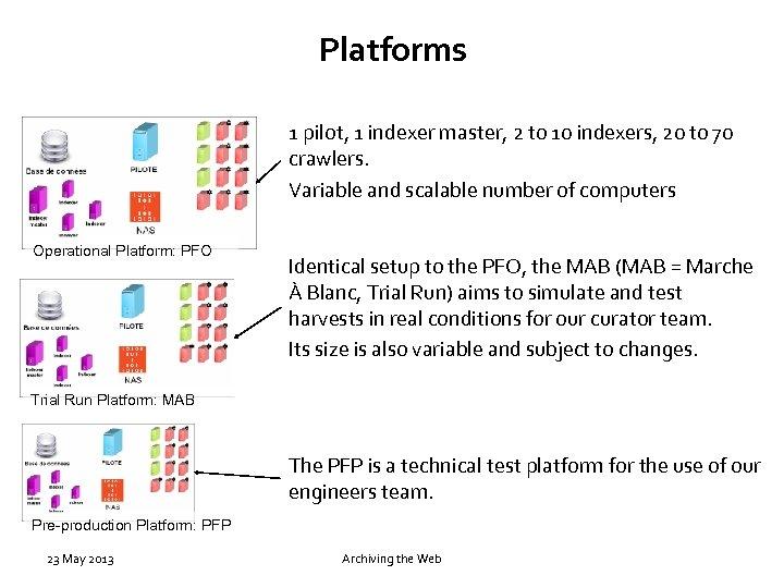 Platforms 1 pilot, 1 indexer master, 2 to 10 indexers, 20 to 70 crawlers.