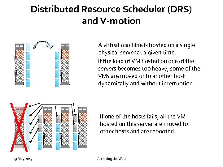 Distributed Resource Scheduler (DRS) and V-motion A virtual machine is hosted on a single