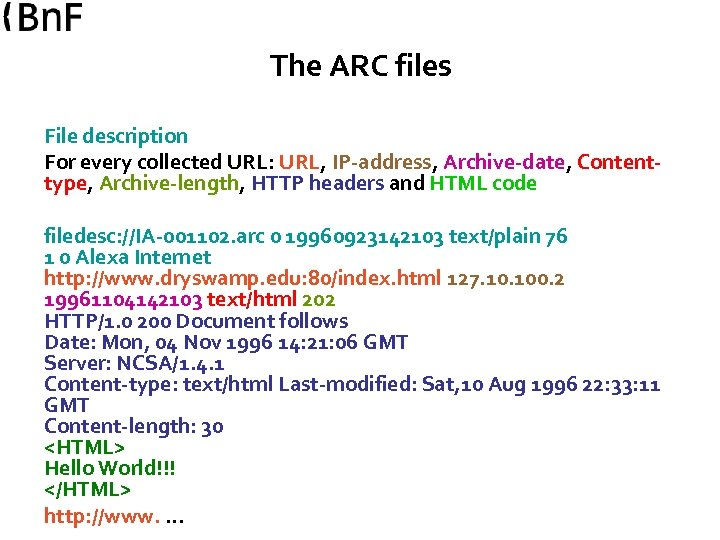 The ARC files File description For every collected URL: URL, IP-address, Archive-date, Contenttype, Archive-length,