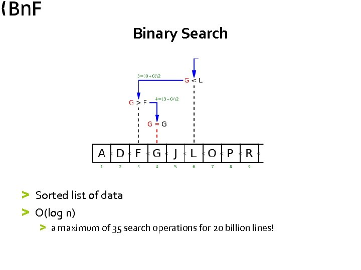Binary Search > Sorted list of data > O(log n) > a maximum of