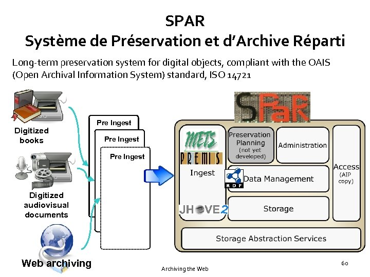 SPAR Système de Préservation et d'Archive Réparti Long-term preservation system for digital objects, compliant