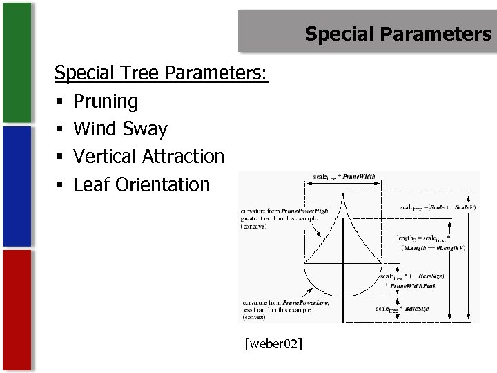 Special Parameters Special Tree Parameters: § Pruning § Wind Sway § Vertical Attraction §
