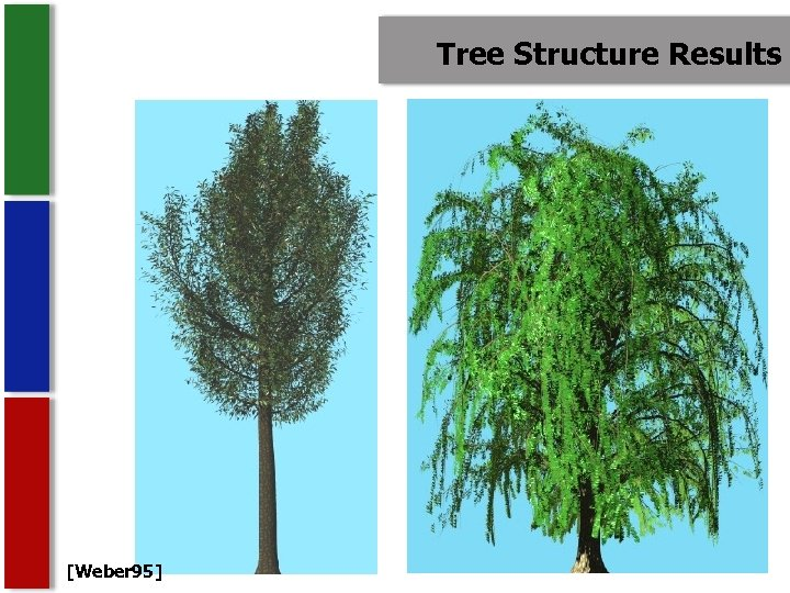 Tree Structure Results [Weber 95]