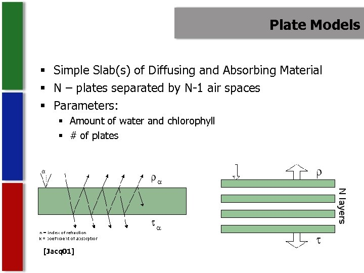 Plate Models § Simple Slab(s) of Diffusing and Absorbing Material § N – plates