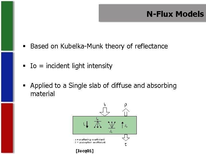 N-Flux Models § Based on Kubelka-Munk theory of reflectance § Io = incident light