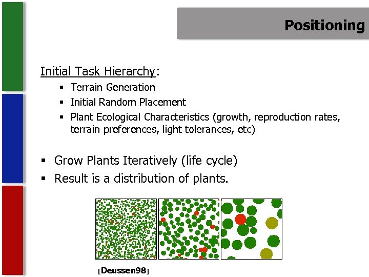 Positioning Initial Task Hierarchy: § Terrain Generation § Initial Random Placement § Plant Ecological