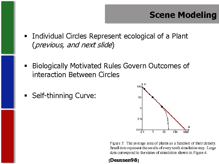 Scene Modeling § Individual Circles Represent ecological of a Plant (previous, and next slide)