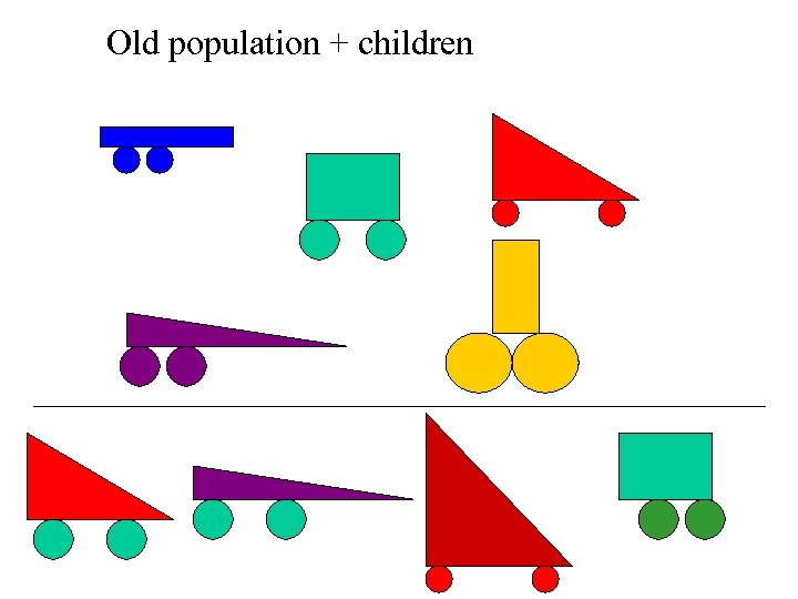 Old population + children