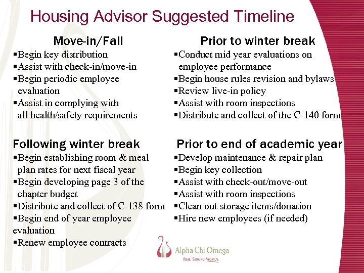 Housing Advisor Suggested Timeline Move-in/Fall Prior to winter break §Begin key distribution §Assist with