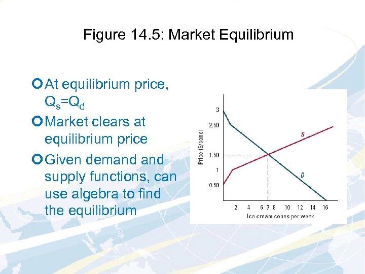 Figure 14. 5: Market Equilibrium ¢ At equilibrium price, Qs=Qd ¢ Market clears at