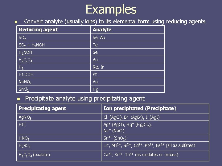 Examples Convert analyte (usually ions) to its elemental form using reducing agents n Reducing