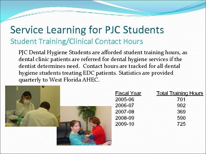 Service Learning for PJC Students Student Training/Clinical Contact Hours PJC Dental Hygiene Students are