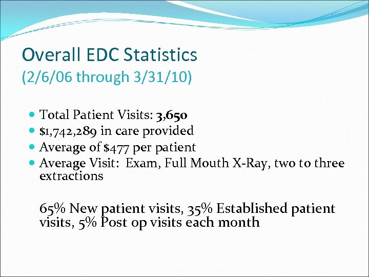 Overall EDC Statistics (2/6/06 through 3/31/10) Total Patient Visits: 3, 650 $1, 742, 289