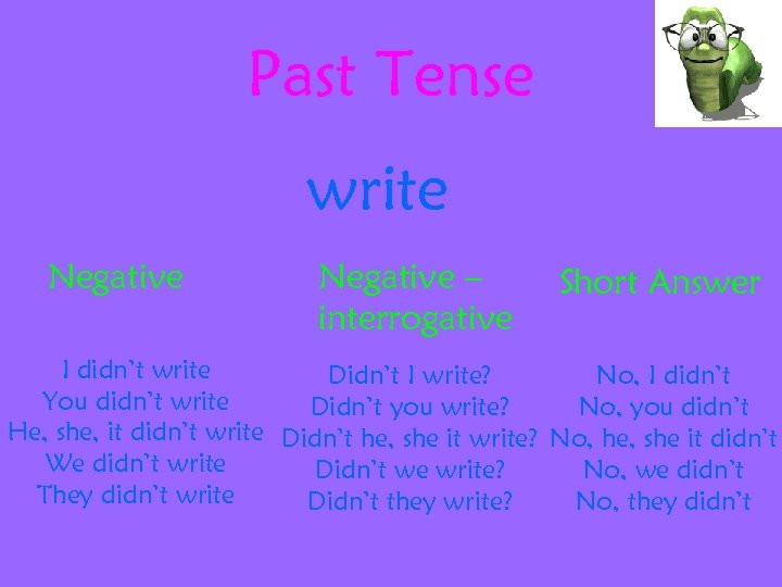 Past Tense write Negative – interrogative Short Answer I didn't write Didn't I write?