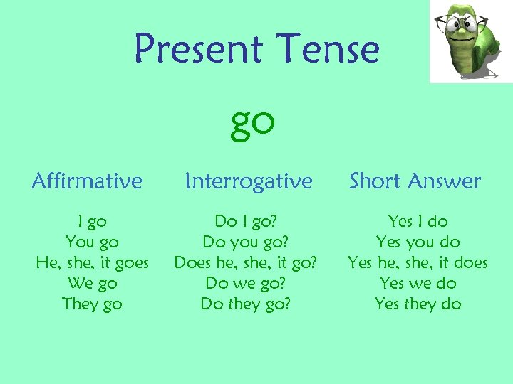 Present Tense go Affirmative I go You go He, she, it goes We go