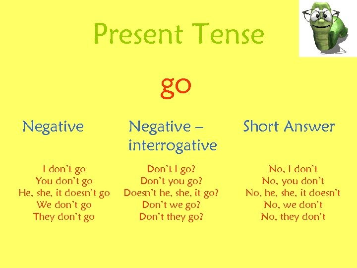 Present Tense go Negative I don't go You don't go He, she, it doesn't