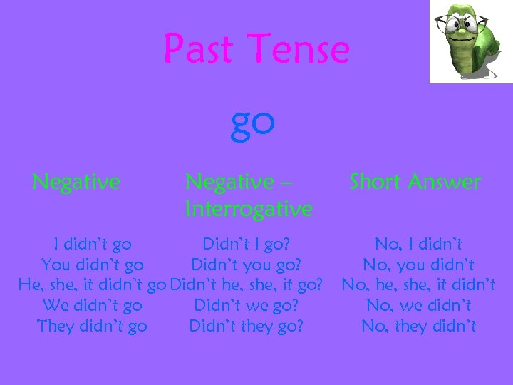 Past Tense go Negative – Interrogative I didn't go Didn't I go? You didn't