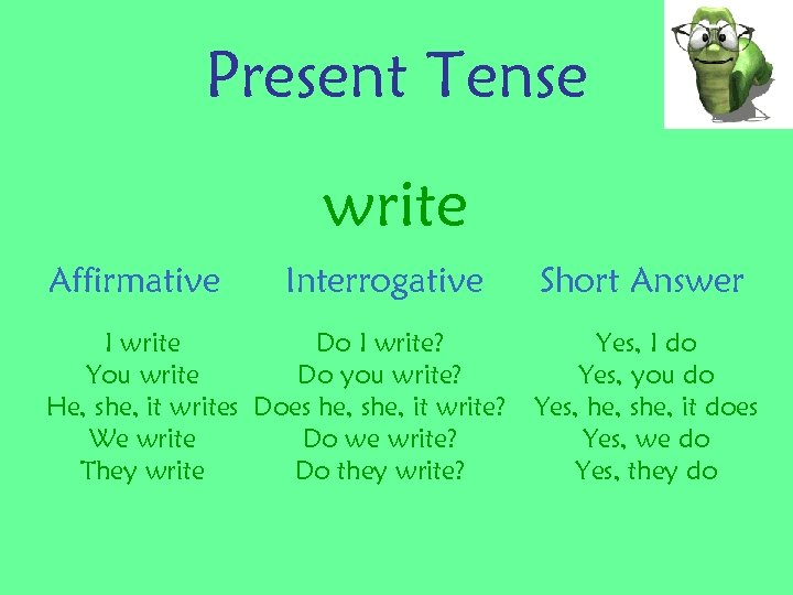 Present Tense write Affirmative Interrogative I write Do I write? You write Do you