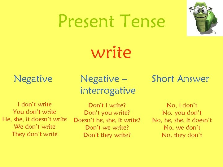 Present Tense write Negative – interrogative Short Answer I don't write You don't write