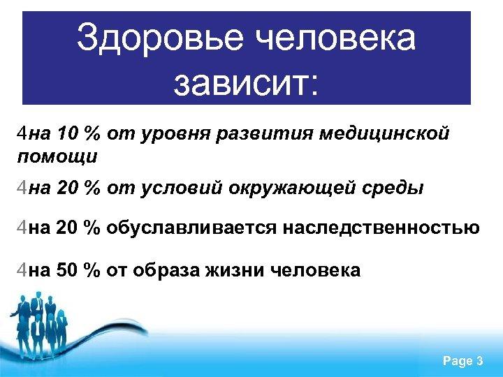 Здоровье человека зависит: 4 на 10 % от уровня развития медицинской помощи 4 на