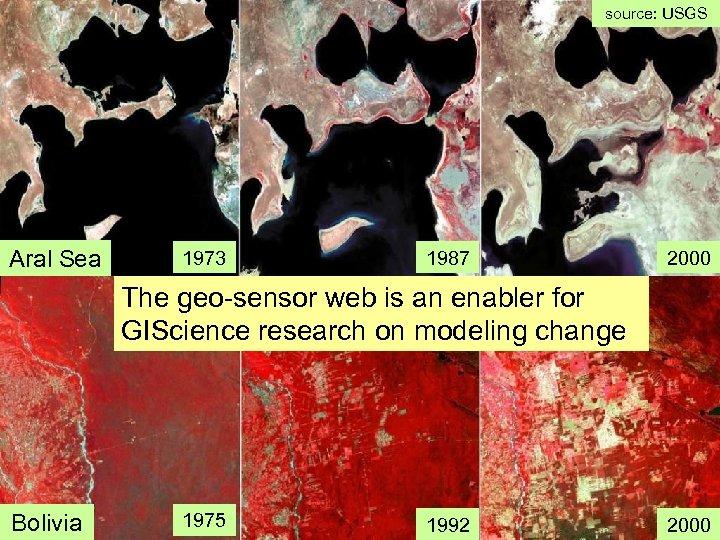 source: USGS Slides from LANDSAT Aral Sea 1973 1987 2000 The geo-sensor web is