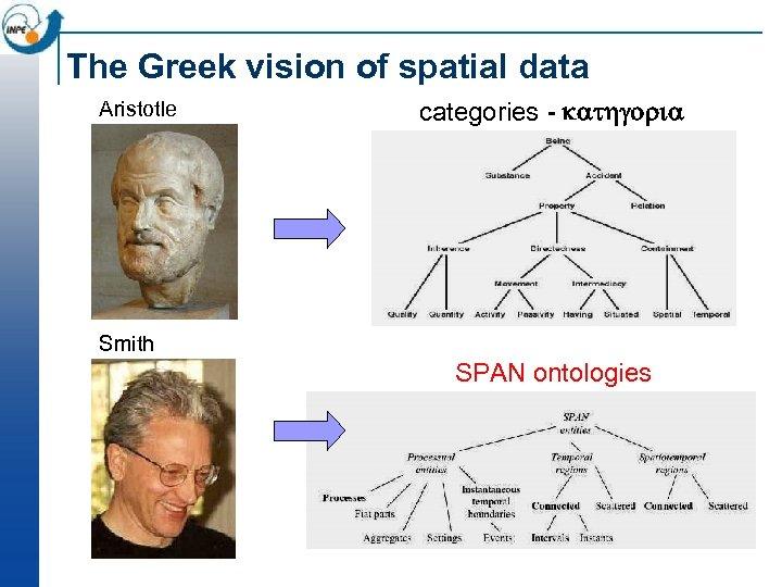 The Greek vision of spatial data Aristotle categories - kathgoria Smith SPAN ontologies