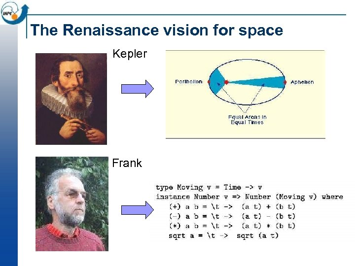 The Renaissance vision for space Kepler Frank