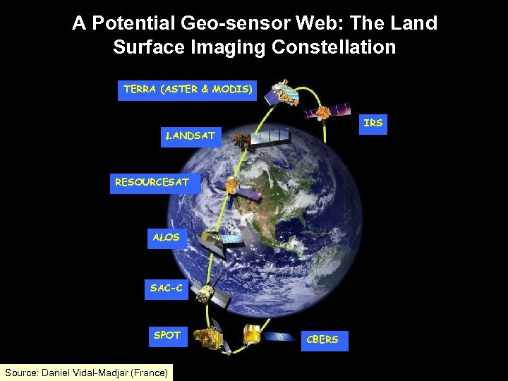 A Potential Geo-sensor Web: The Land Surface Imaging Constellation TERRA (ASTER & MODIS) IRS