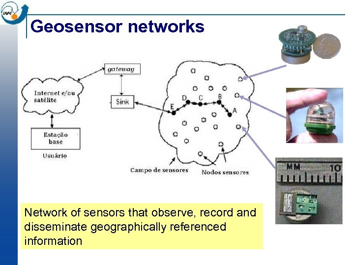 Geosensor networks Network of sensors that observe, record and disseminate geographically referenced information