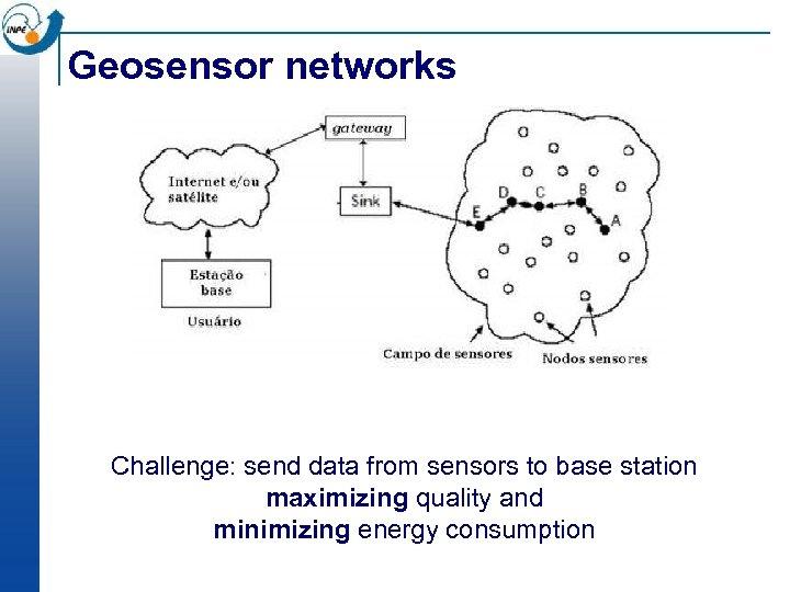 Geosensor networks Challenge: send data from sensors to base station maximizing quality and minimizing