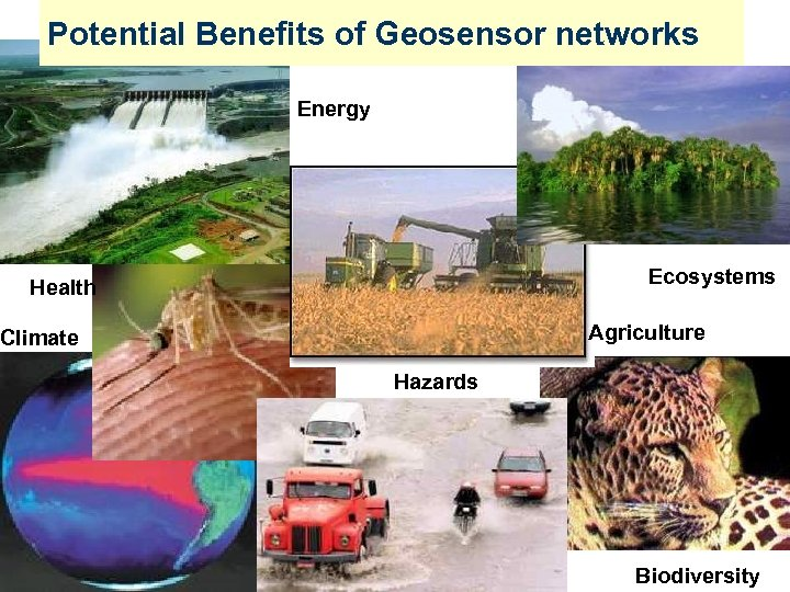 Potential Benefits of Geosensor networks Energy Ecosystems Health Water Resources Climate Agriculture Hazards Biodiversity