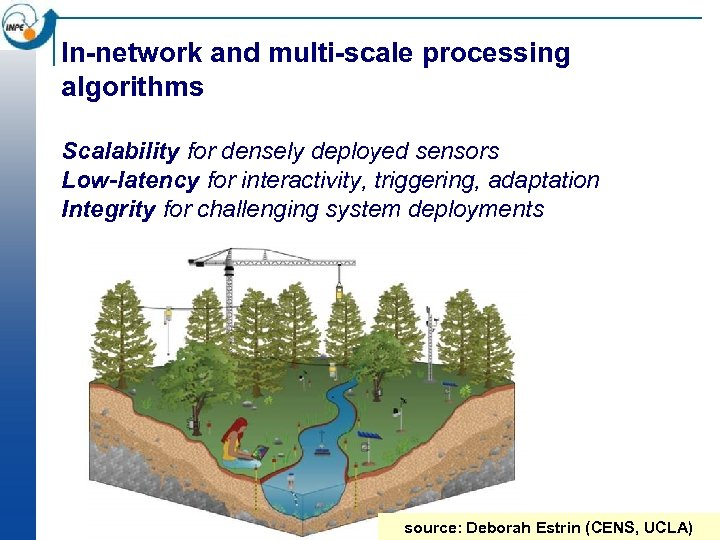 In-network and multi-scale processing algorithms Scalability for densely deployed sensors Low-latency for interactivity, triggering,
