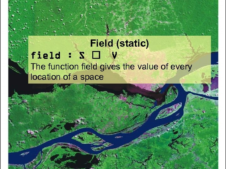 What is a geo-sensor? Field (static) field : S V The function field gives