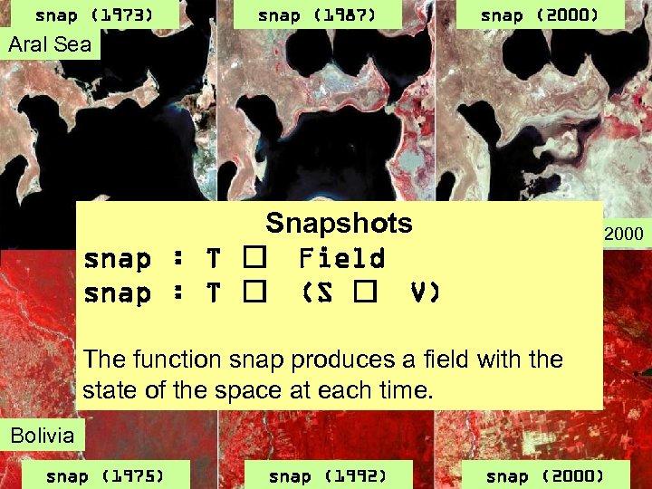 snap (1973) Aral Sea Slides snap (1987) snap (2000) from LANDSAT Snapshots 1987 snap