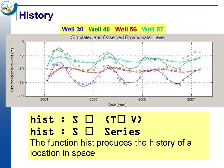 History Well 30 Well 40 Well 56 Well 57 hist : S (T V)