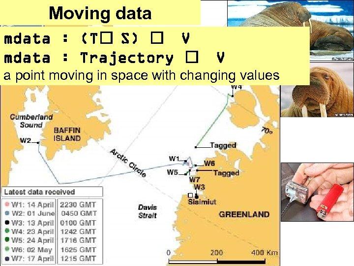 Moving data mdata : (T S) V mdata : Trajectory V a point moving