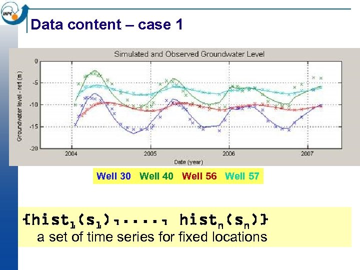 Data content – case 1 Well 30 Well 40 Well 56 Well 57 {hist