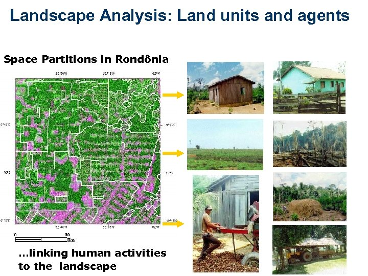 Landscape Analysis: Land units and agents Space Partitions in Rondônia …linking human activities to