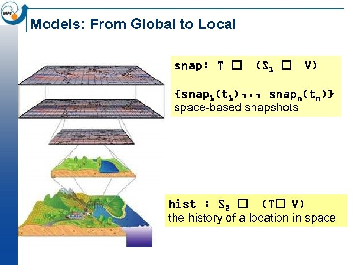 Models: From Global to Local snap: T (S 1 V) {snap 1(t 1), .