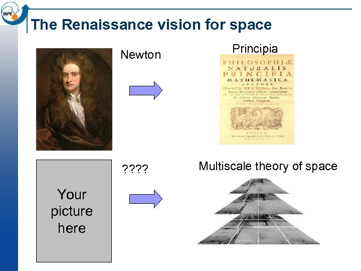The Renaissance vision for space Newton ? ? Your picture here Principia Multiscale theory