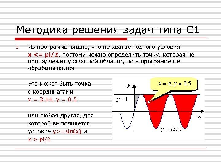 Методика решения задач типа С 1 2. Из программы видно, что не хватает одного