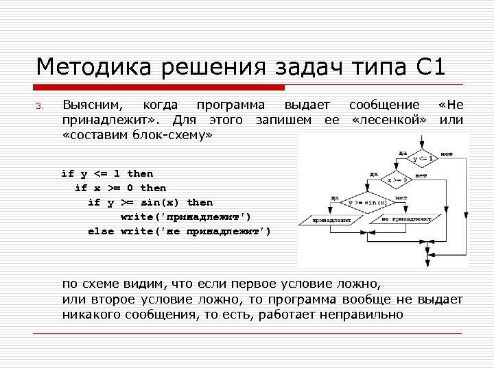 Методика решения задач типа С 1 3. Выясним, когда программа выдает сообщение «Не принадлежит»