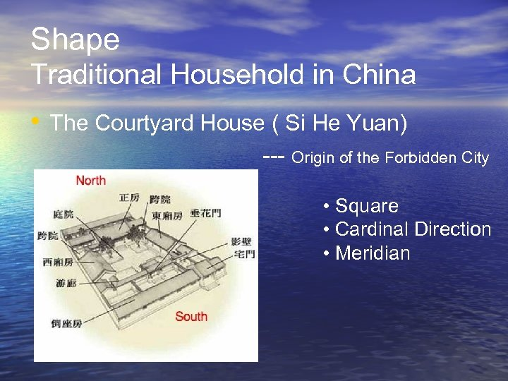 Shape Traditional Household in China • The Courtyard House ( Si He Yuan) ---