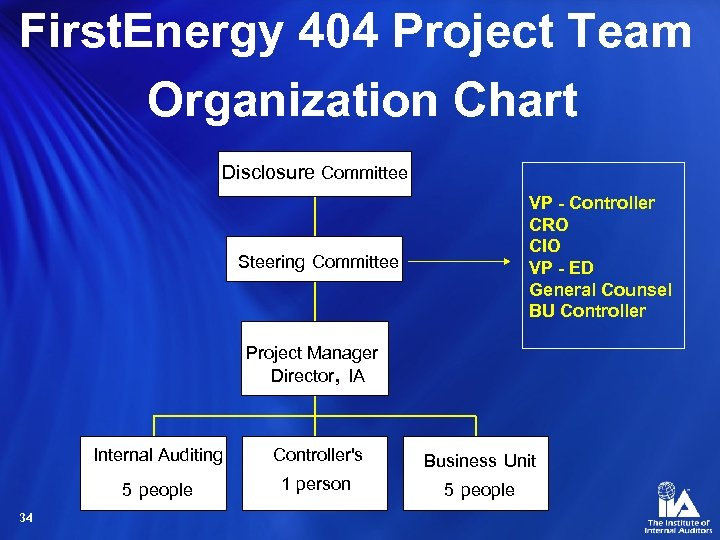 First. Energy 404 Project Team Organization Chart Disclosure Committee VP - Controller CRO CIO