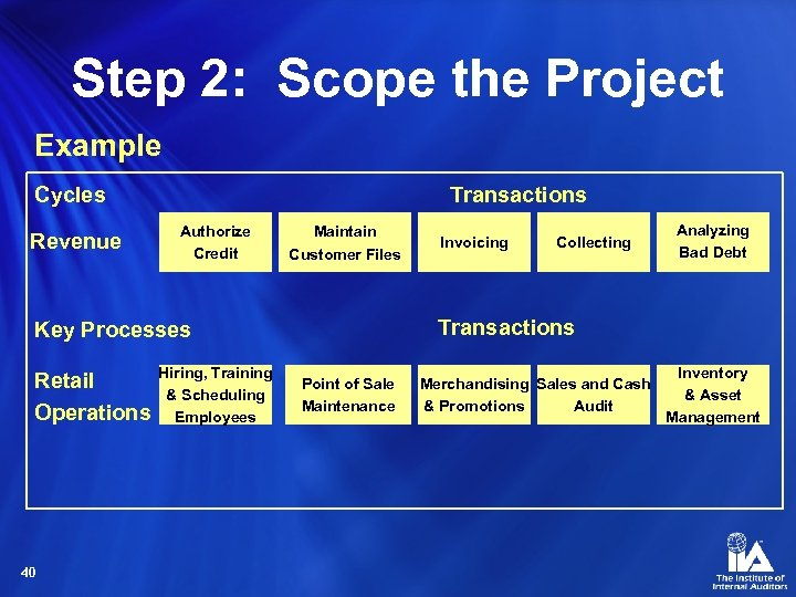 Step 2: Scope the Project Example Cycles Revenue Transactions Authorize Credit Maintain Customer Files