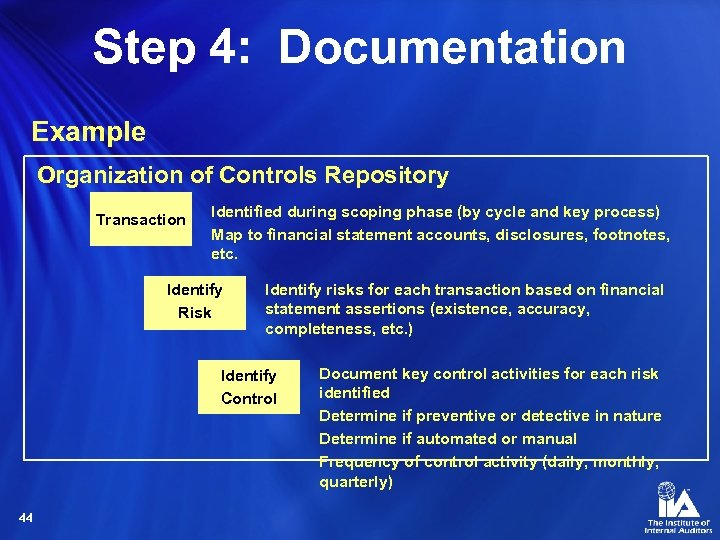 Step 4: Documentation Example Organization of Controls Repository Transaction Identified during scoping phase (by
