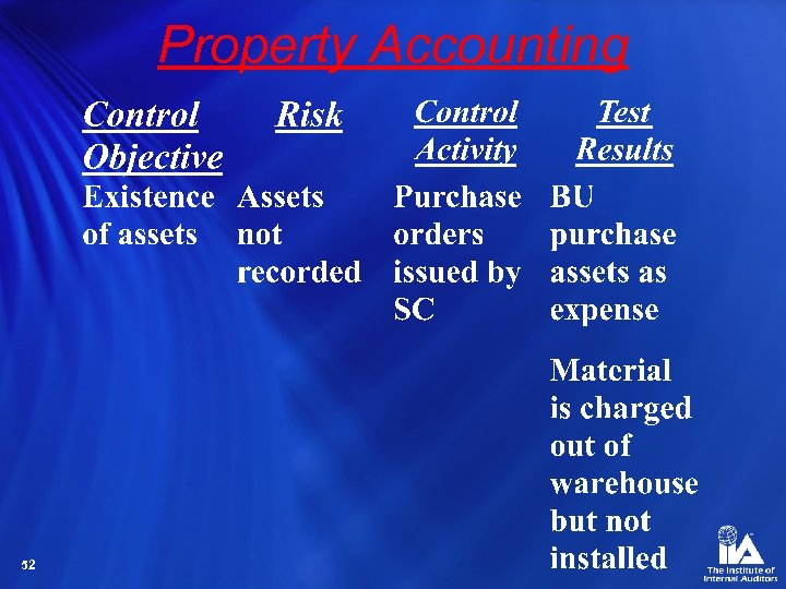 Property Accounting 52