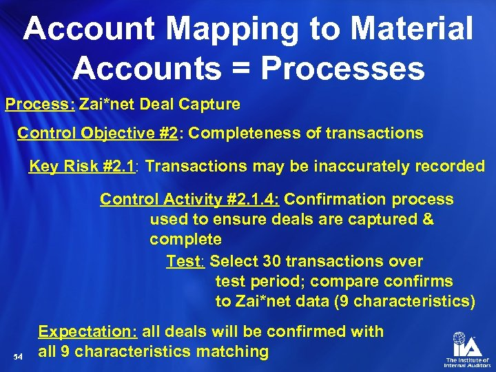 Account Mapping to Material Accounts = Processes Process: Zai*net Deal Capture Control Objective #2: