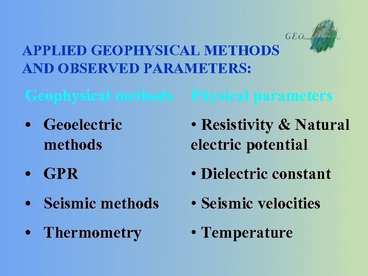 APPLIED GEOPHYSICAL METHODS AND OBSERVED PARAMETERS: Geophysical methods Physical parameters • Geoelectric methods •