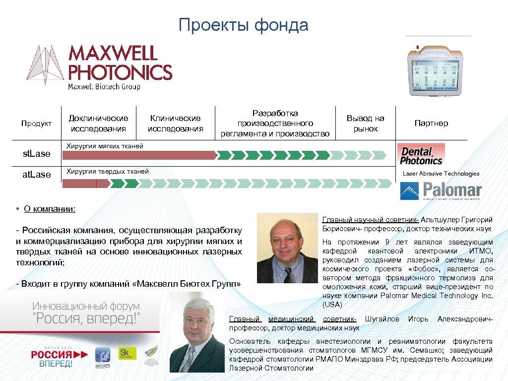 Проекты фонда Продукт st. Lase at. Lase Доклинические исследования Клинические исследования Разработка производственного регламента